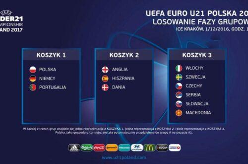 podział koszyków przed losowaniem EURO 2017